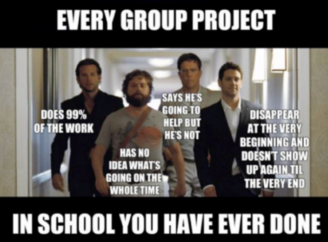 group work GIF